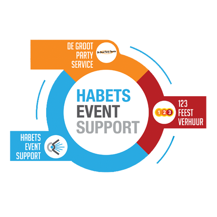 Habets Event Support/123Feestverhuur